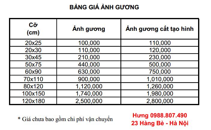 Bang gia anh Guong